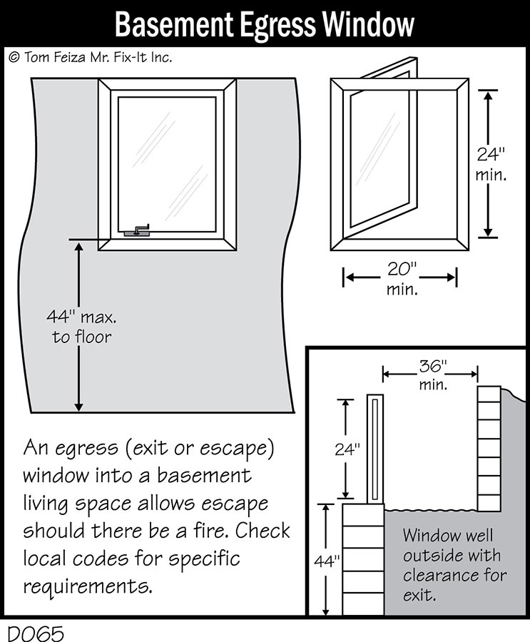 What makes a bedroom a bedroom Egress window requirements for bedroom